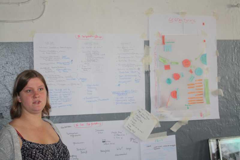 Gestaltungs-Workshop 398
